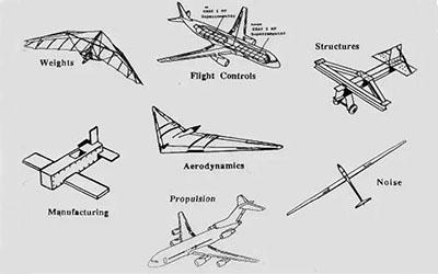 飞机结构修理专业